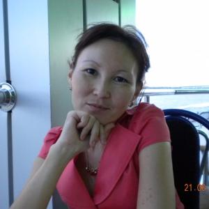 Данилова Алёна Кабиевна